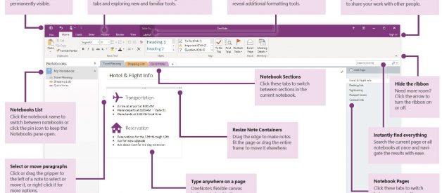 11 Tips for Improving Productivity using OneNote