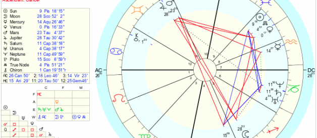 3 Hints Your Natal Chart Can Give You About Your Life's Purpose and Ideal Career