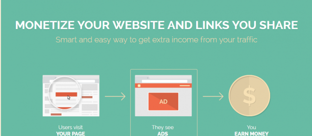 5 Highest-Paying URL Shortener To Help You Make Money Online
