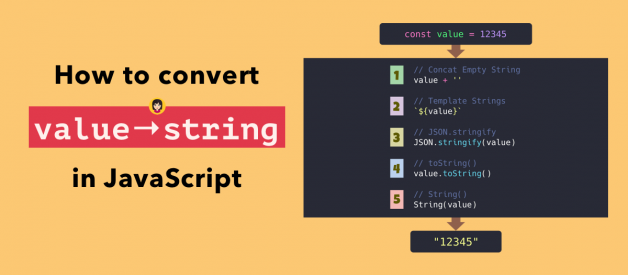 5 Ways to Convert a Value to String in JavaScript