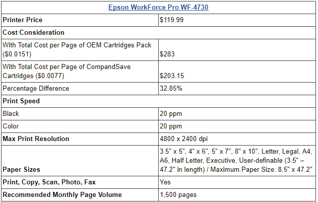 Epson WorkForce Pro WF-4730 Comparison of Cost Considerations and Printer Features.