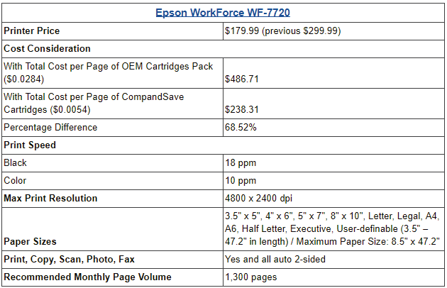 Epson WorkForce WF-7720 Cost Consideration Comparison and Printer Features.