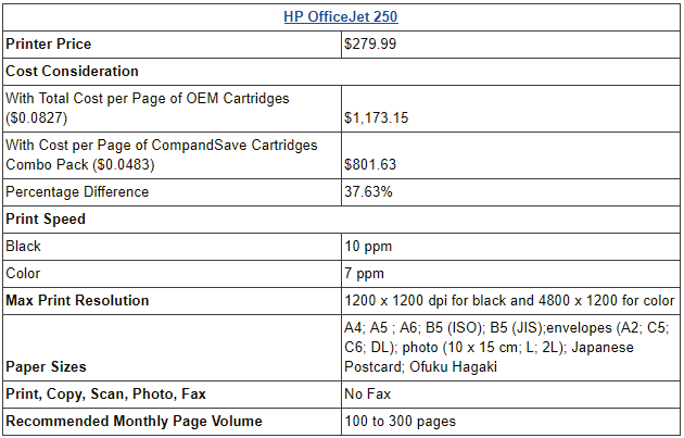 HP OfficeJet 250 Comparison of Consideration of Costs and Print Features.