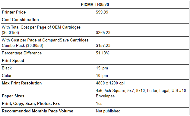 PIXMA TR8520 features and Cost Consideration Comparison