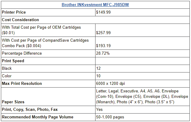 Brother INKvestment MFC-J985DW Comparison of Cost Considerations and Printer Features.