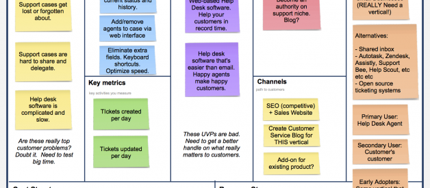 An Introduction to Lean Canvas