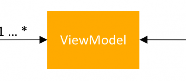Android Architecture Patterns Part 3:Model-View-ViewModel