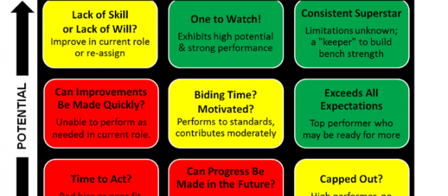 Behind the scenes: How a 9-box talent review model may hurt you professionally