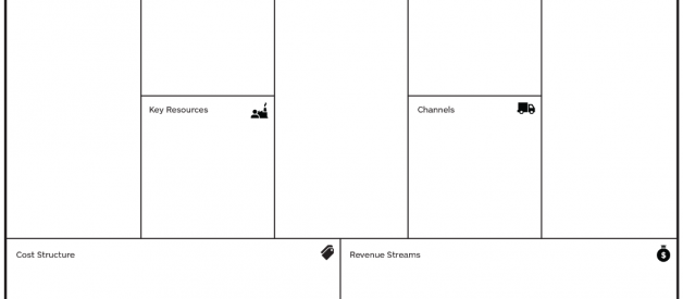 Business Model Canvas — Learn By Examples with Free Online Software