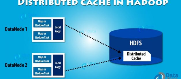 Distributed Cache in Hadoop — How Distributed Cache Works?