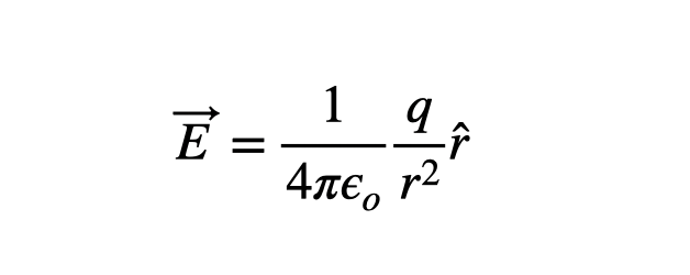 Electric Field due to a Uniformly Charged Ring
