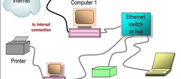 Ethernet vs Internet: What's the Difference?