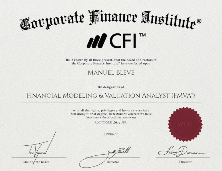 FMVA Certification Example