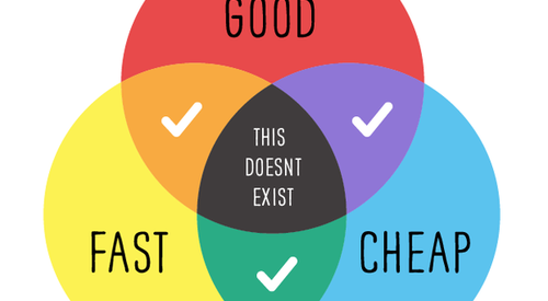 Good/Cheap/Fast — pick two (and how NGOs can play the triangle like a pro)