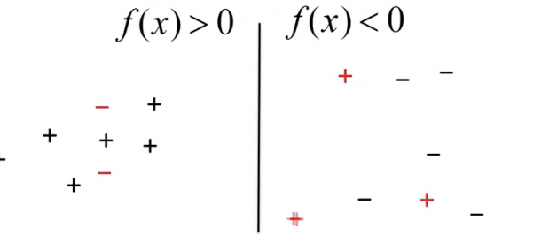 Hinge loss in Support Vector Machines
