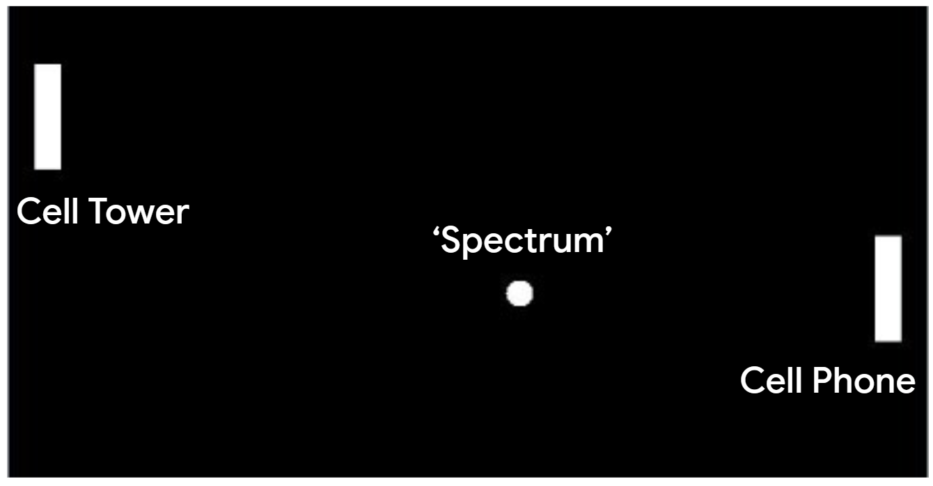 An analogy for the electromagnetic spectrum and cellular hardware including a cell tower, spectrum and a cell phone.