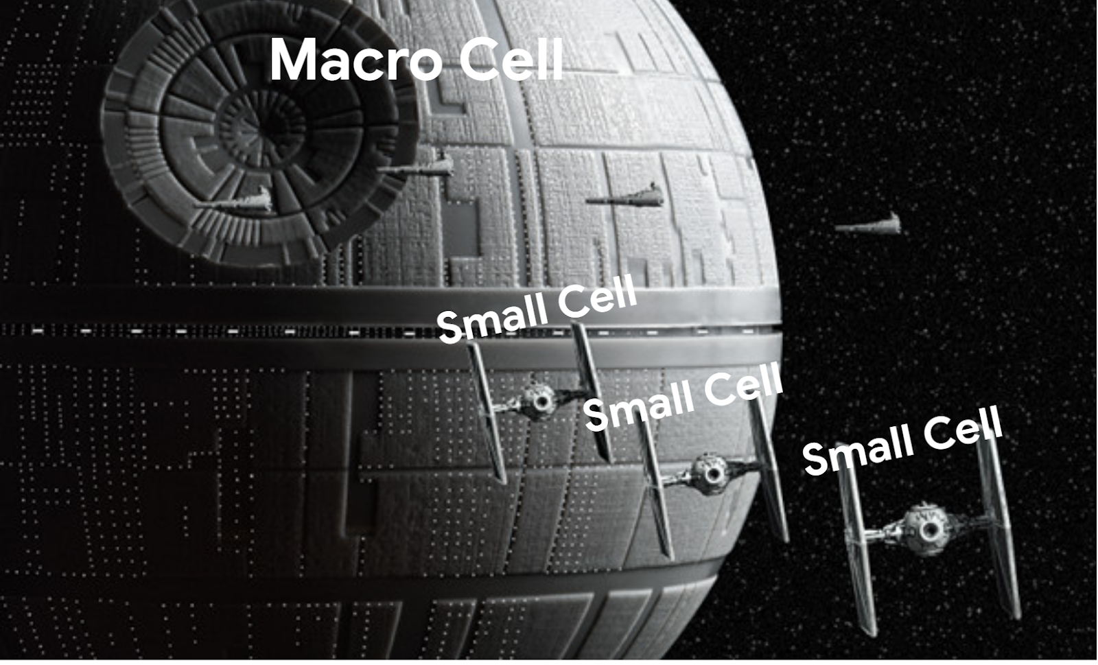 Star wars analogy of cellular small cells and macro cells