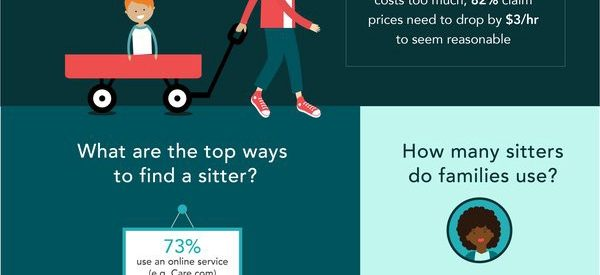 How Much Should You Pay Your Babysitter?