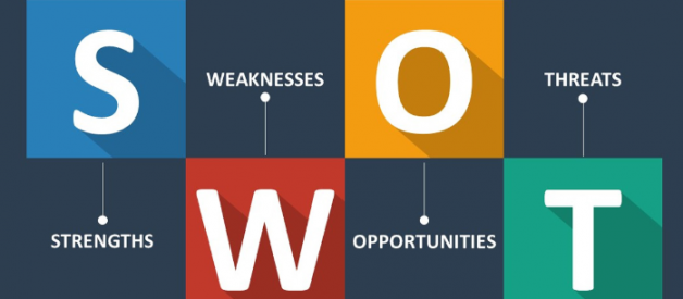 How to Complete a Personal SWOT Analysis