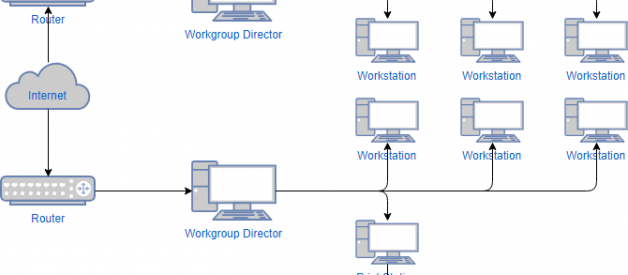 How to Create Network Diagram Online?