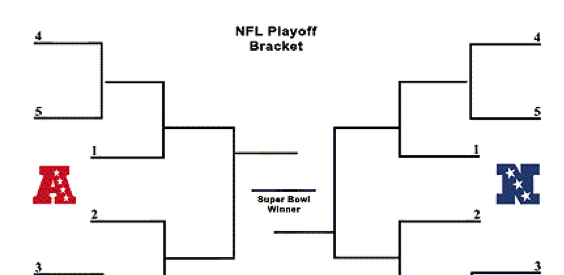 How to Execute an NFL Playoff Bracket Office Pool