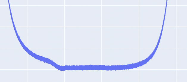 How to filter noise with a low pass filter — Python