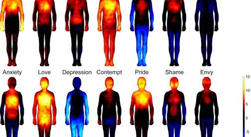 How to Identify Strong Emotions