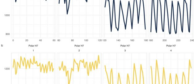 How to make sense of your Apple Watch Heart Rate Variability (HRV) data