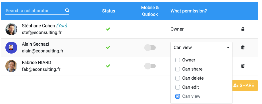 Share Contacts with Gmail users and assign them permissions