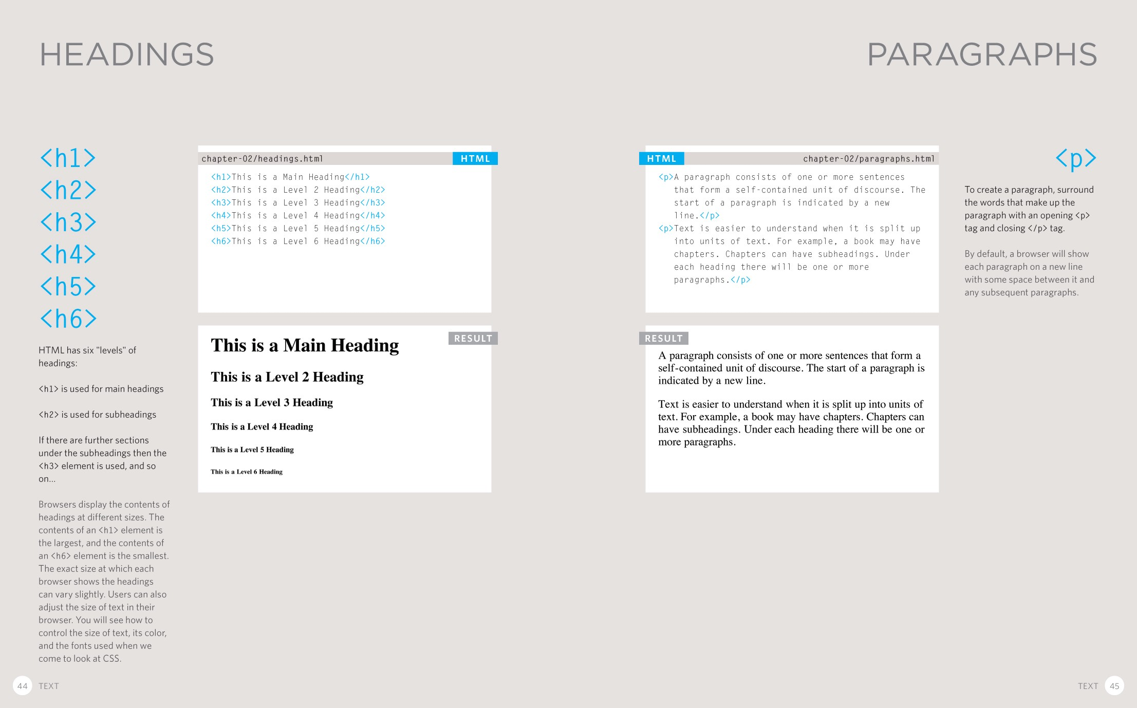 Two pages from the book which demonstrate how to use header and paragraph tags in HTML