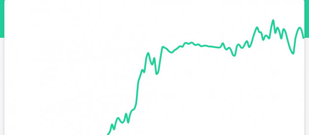 I used Acorns, Robinhood, and Stash for 2 years. This is what I learned and earned.