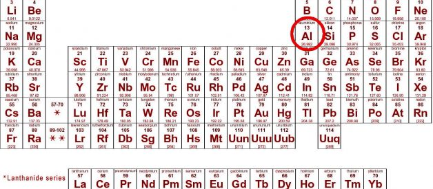 Is cooking in Aluminum gonna poison your food?