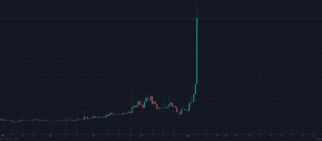 Is pump and dump illegal in crypto?