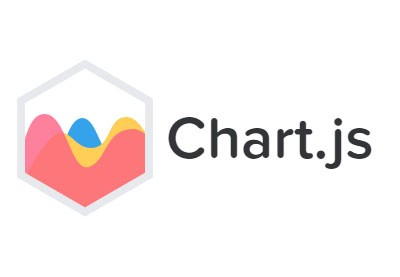 ChartJS lets you make some really beautiful charts.