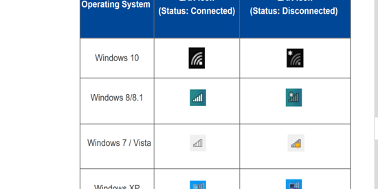 MYROUTER.LOCAL LOGIN ISSUES :