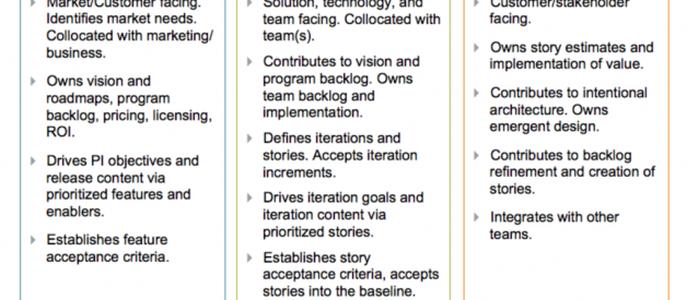 Product Owner is a role you play on a Scrum team. Product Manager is the job.