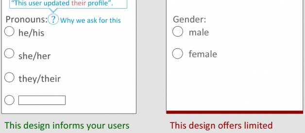 Respectful Collection of Demographic Data