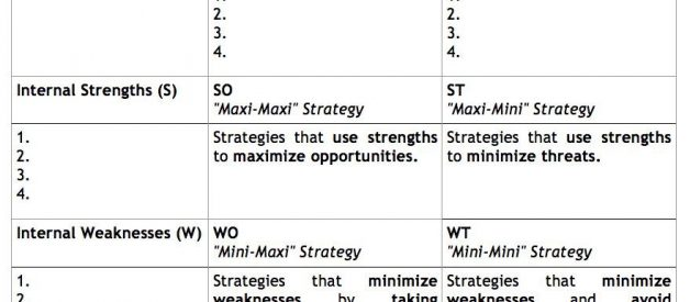 Strategic Planning to Actionable Items: From SWOT to TOWS Analysis