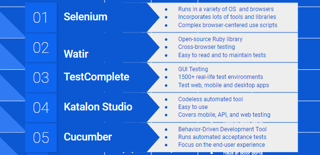 Top 5 Automation Testing Tools for Web Applications in 2020: Main Features