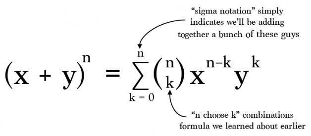 The Binomial Theorem Explained