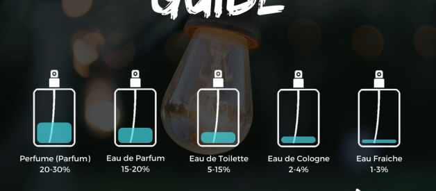 The difference between Perfume, Cologne, Eau De Toilette, and more