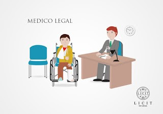 The facts you should know about Medico legal cases!