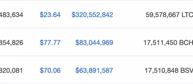 The Flappening is Complete! 🐔