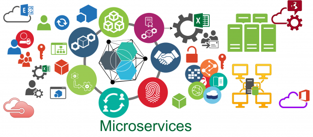 Top 10 Microservices frameworks for 2020