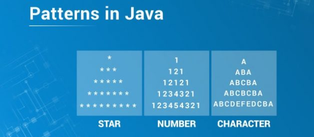 Top 30 Patterns in Java: How to Print Star, Number and Character