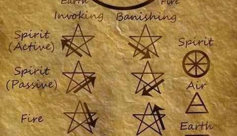 Top List Wicca And Pagan Symbols that Every Witch Should Know
