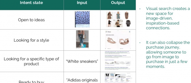 Visual Search Guide: Table of Contents