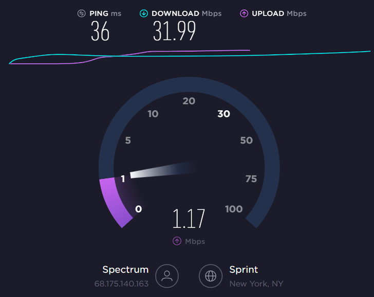 What are good upload and download speeds?