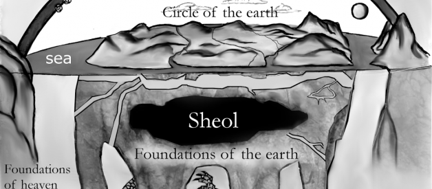 What Does the Bible Say About the Shape of the Earth? Part 1