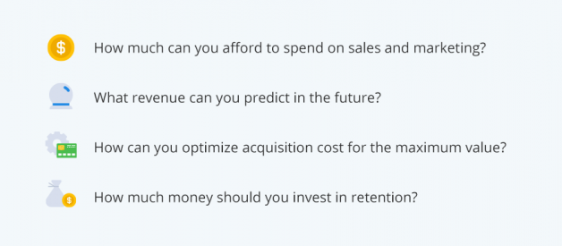 What is customer lifetime value?